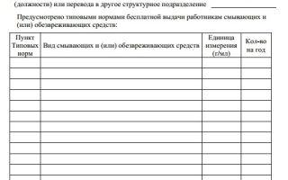Специалист по надзору Росфинмониторинга в сфере ПОД-ФТ