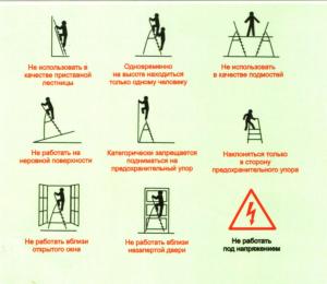 Правила по технике безопасности