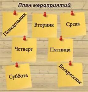 Этапы планирования