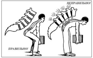 Нормы подъема и перемещения
