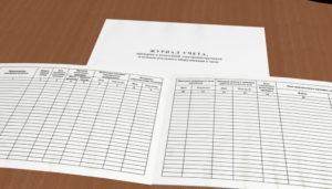 Журнал проверки и испытаний электроинструмента и вспомогательного оборудования к нему образец